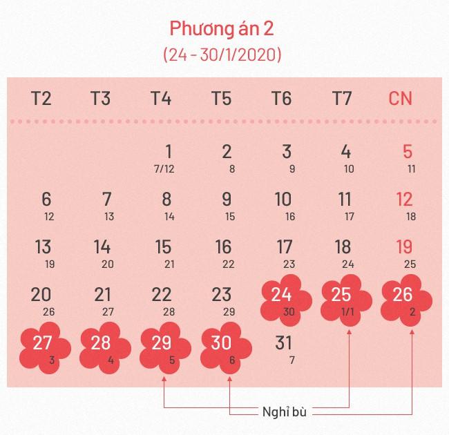 Hai phương án nghỉ Tết âm lịch 2020 - Ảnh 2.