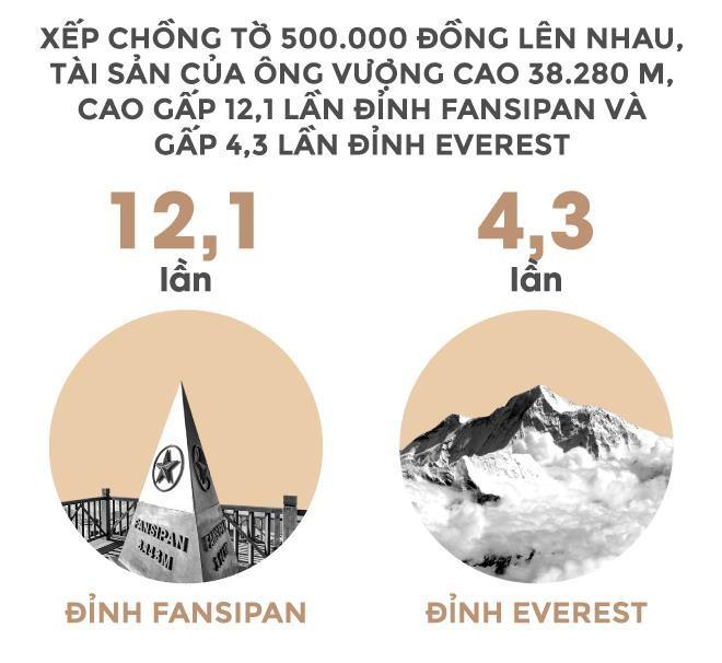 Trong 24 giây, tỉ phú Vượng kiếm tiền bằng một người Việt làm cả năm - Ảnh 9.