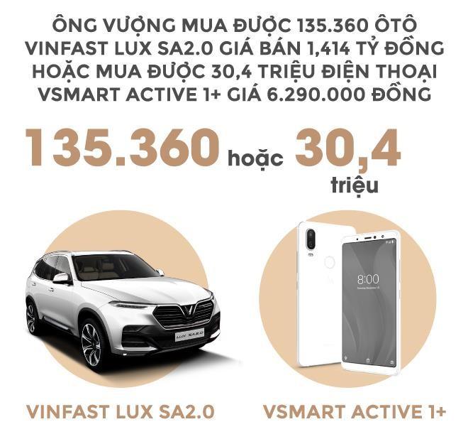 Trong 24 giây, tỉ phú Vượng kiếm tiền bằng một người Việt làm cả năm - Ảnh 11.