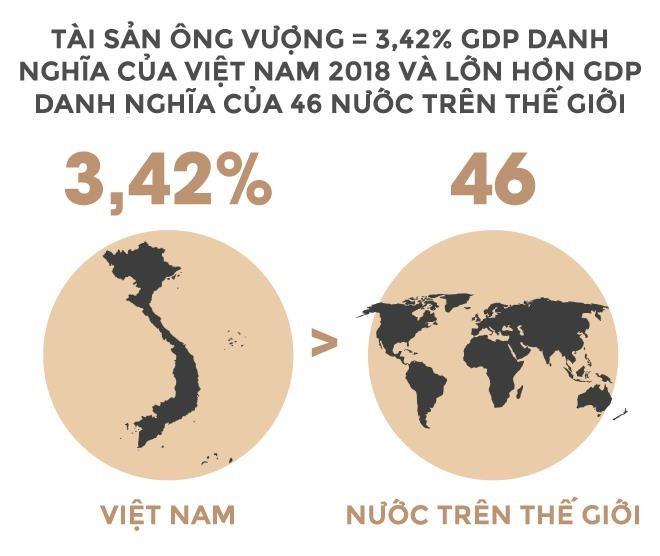 Trong 24 giây, tỉ phú Vượng kiếm tiền bằng một người Việt làm cả năm - Ảnh 4.