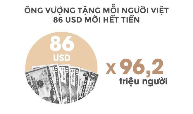 Trong 24 giây, tỉ phú Vượng kiếm tiền bằng một người Việt làm cả năm - Ảnh 6.