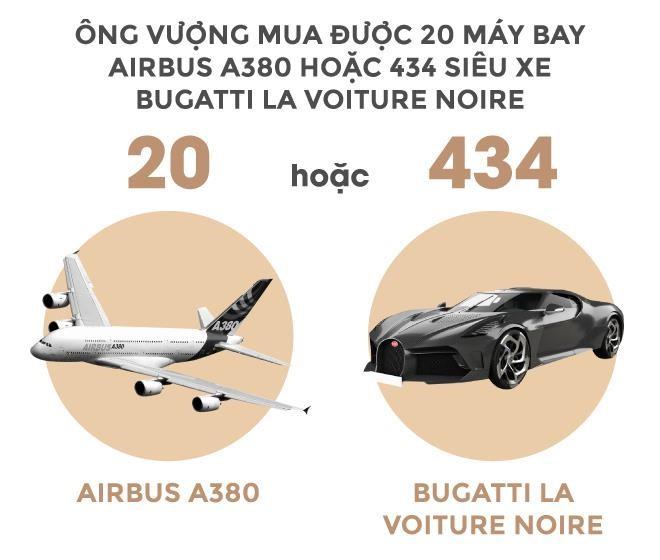 Trong 24 giây, tỉ phú Vượng kiếm tiền bằng một người Việt làm cả năm - Ảnh 7.