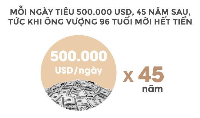 Trong 24 giây, tỉ phú Vượng kiếm tiền bằng một người Việt làm cả năm - Ảnh 8.