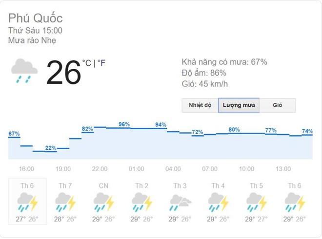 Sân bay Phú Quốc đóng cửa vì mưa lớn, hàng loạt chuyến bay bị hủy - Ảnh 2.