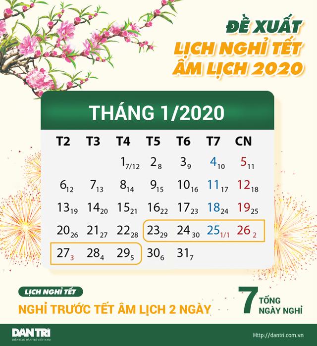 Chốt đề xuất lịch nghỉ Tết Nguyên đán Canh Tí - Ảnh 1.