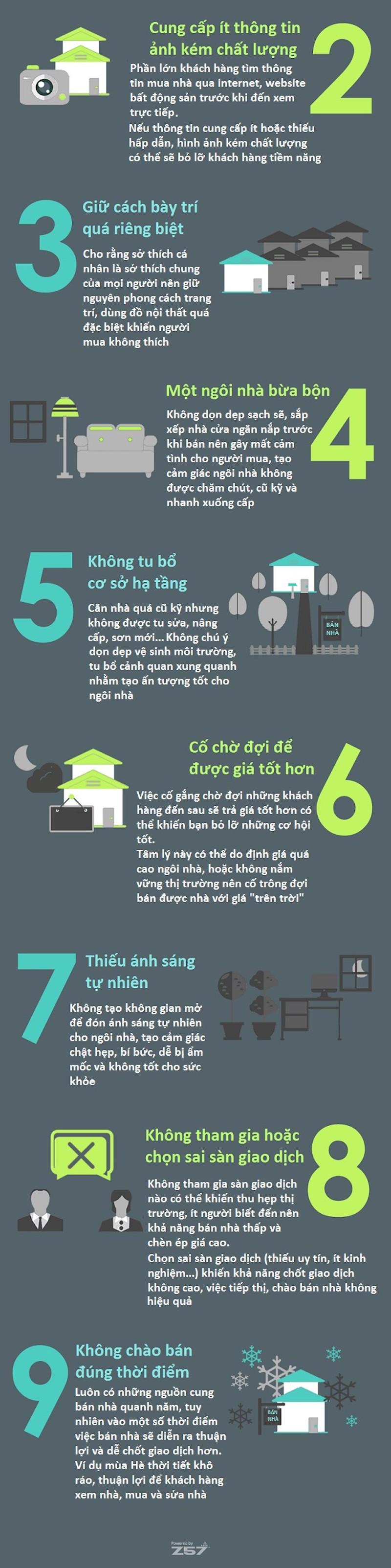 [Infographic] 9 sai lầm thường gặp khiến nhà bán mãi không được - Ảnh 1.