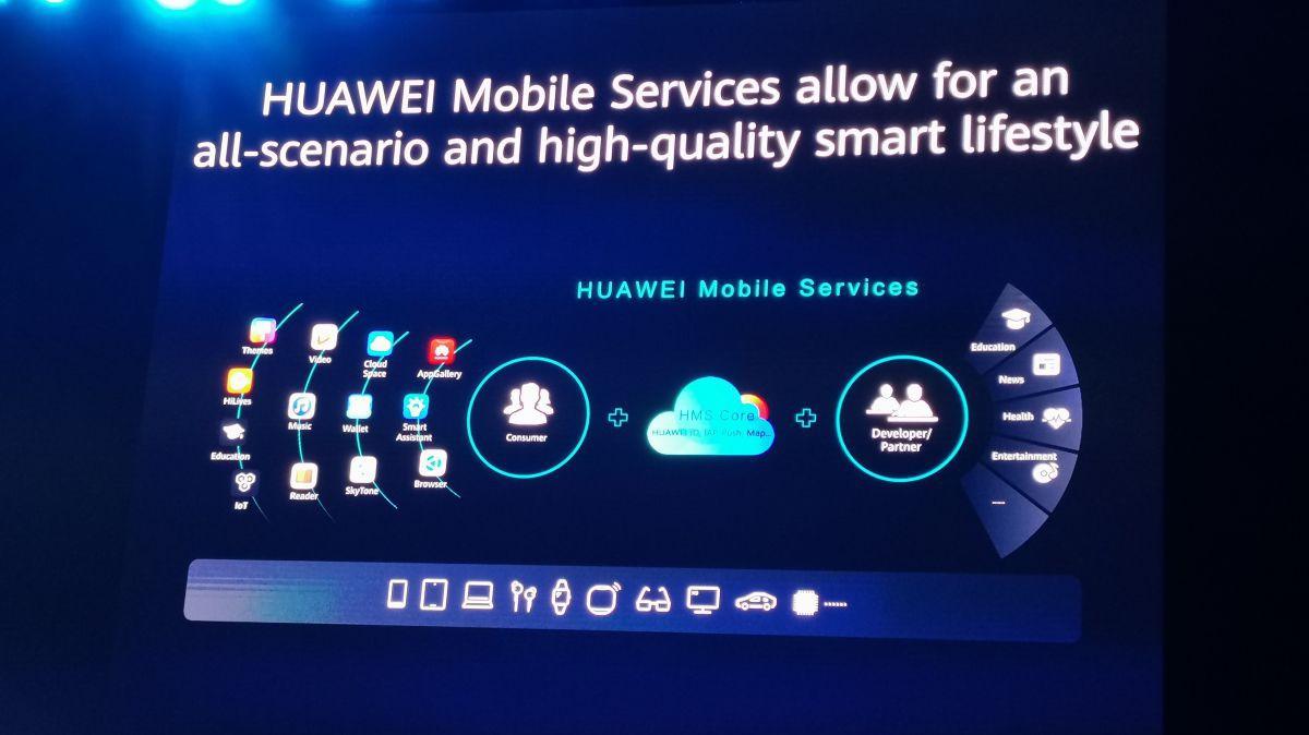 Ra-mat-khong-co-dich-vu-cua-Google-ga-khong-lo-Trung-Quoc-hua-chi-1-ti-USD-cho-cac-nha-phat-trien-de-tao-ung-dung-tren-Huawei-Mate-30-1
