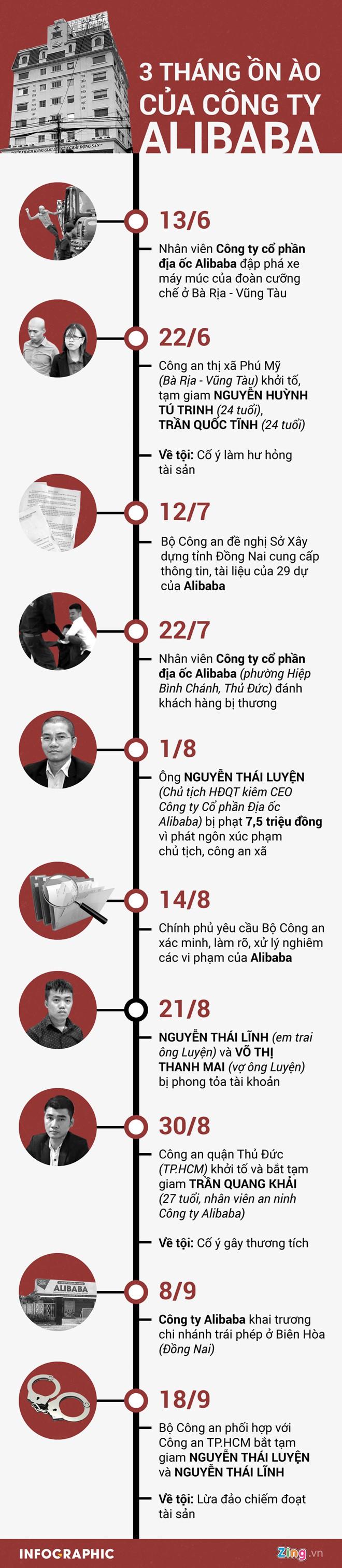 Nhân viên của Alibaba có vô can khi Nguyễn Thái Luyện bị bắt? - Ảnh 4.