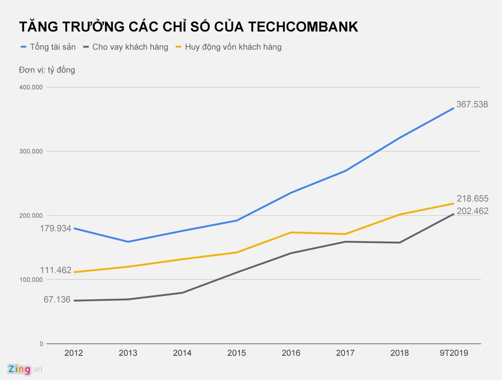 Năm 2019 nhiều biến động của 5 tỷ phú USD Việt Nam - Ảnh 4.