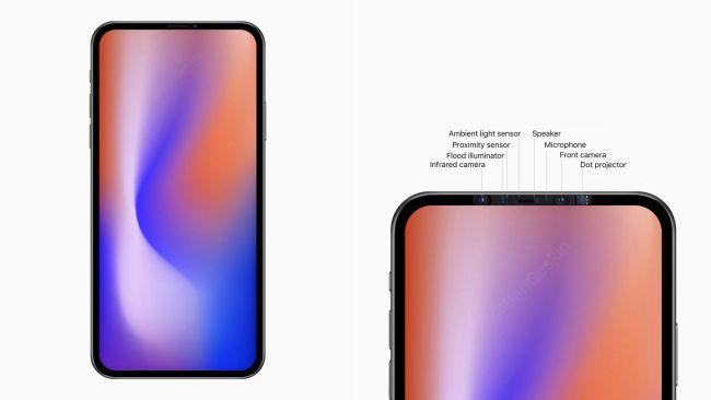 Điện thoại mới nào sẽ lên kệ vào năm 2020? - Ảnh 6.