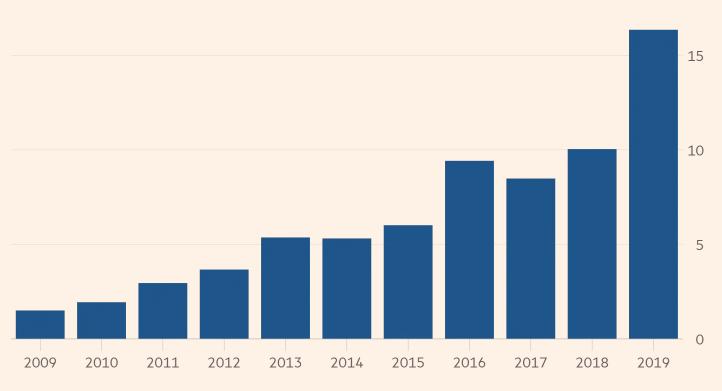 Cơn khát thịt heo của Trung Quốc đang định hình lại chuỗi cung ứng thịt toàn cầu - Ảnh 1.
