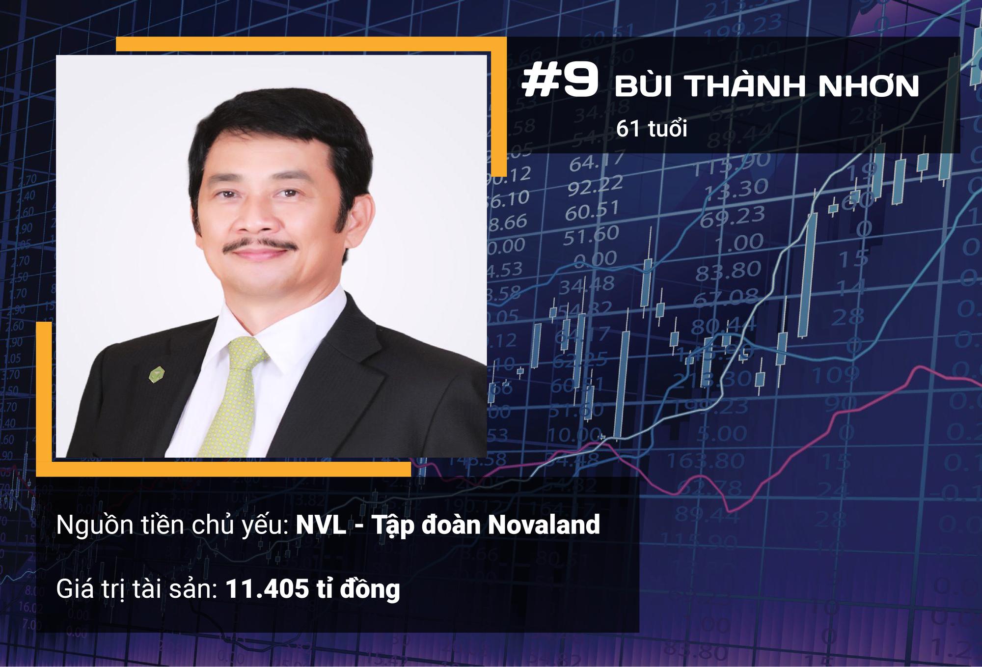 Ngoài ông Phạm Nhật Vượng, ai là 10 người giàu nhất sàn chứng khoán Việt năm 2019? - Ảnh 12.