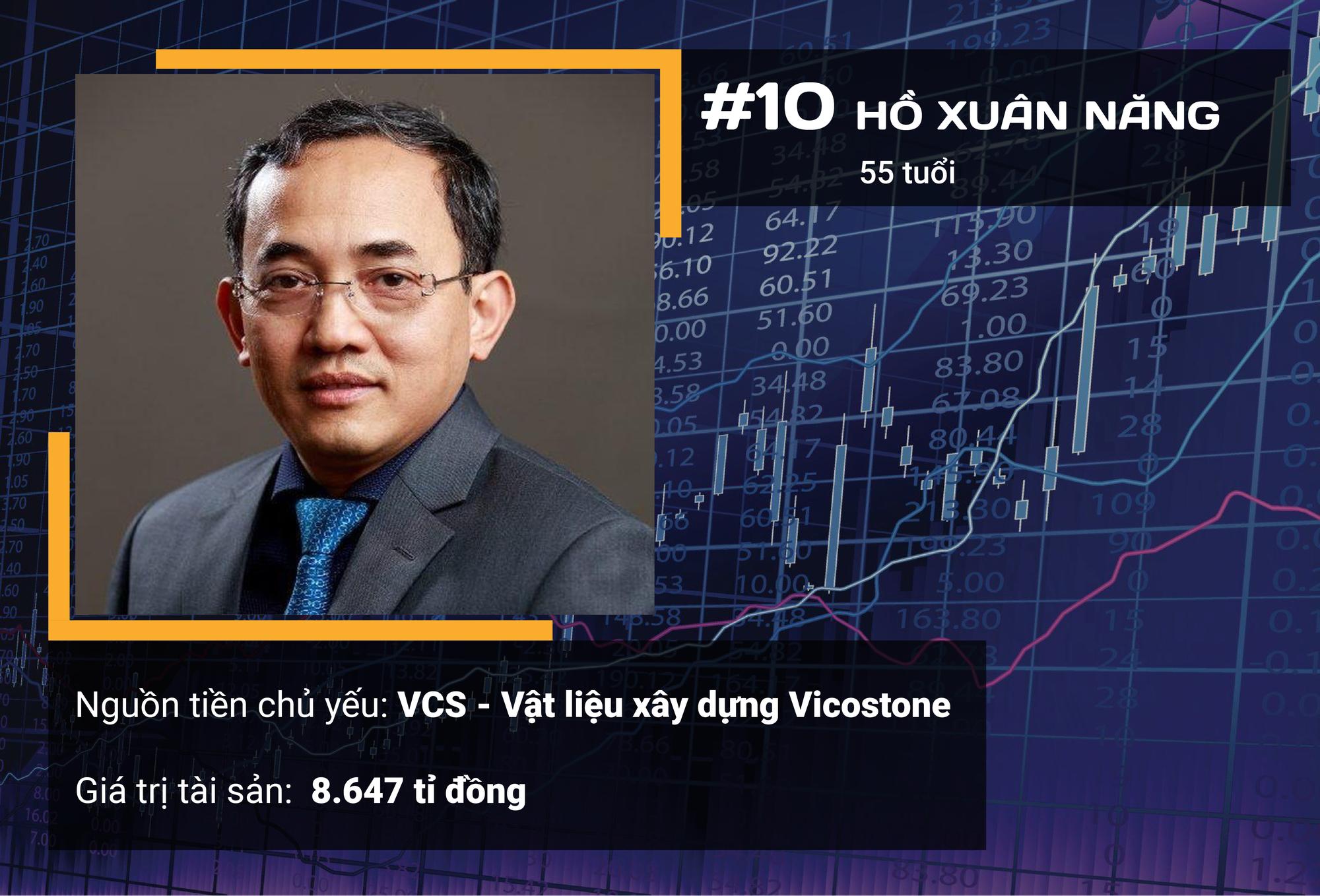 Ngoài ông Phạm Nhật Vượng, ai là 10 người giàu nhất sàn chứng khoán Việt năm 2019? - Ảnh 13.