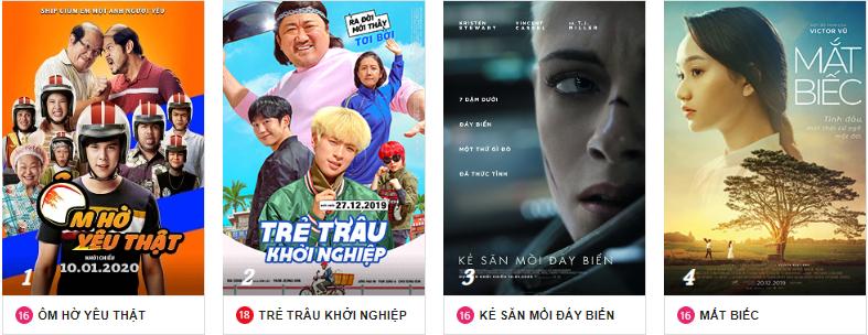 Lịch chiếu phim ngày mai (14/1) tại các rạp Lotte Hà Nội - Ảnh 1.