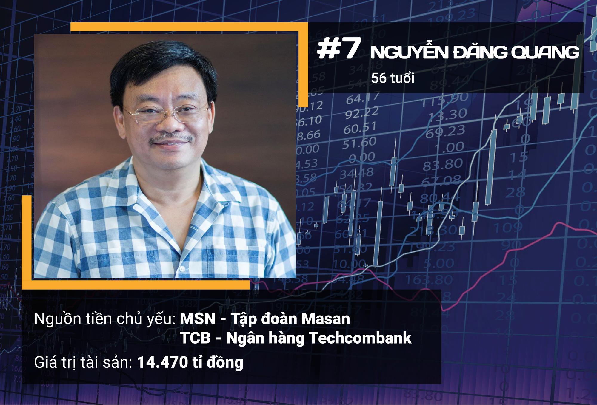 Ngoài ông Phạm Nhật Vượng, ai là 10 người giàu nhất sàn chứng khoán Việt năm 2019? - Ảnh 10.