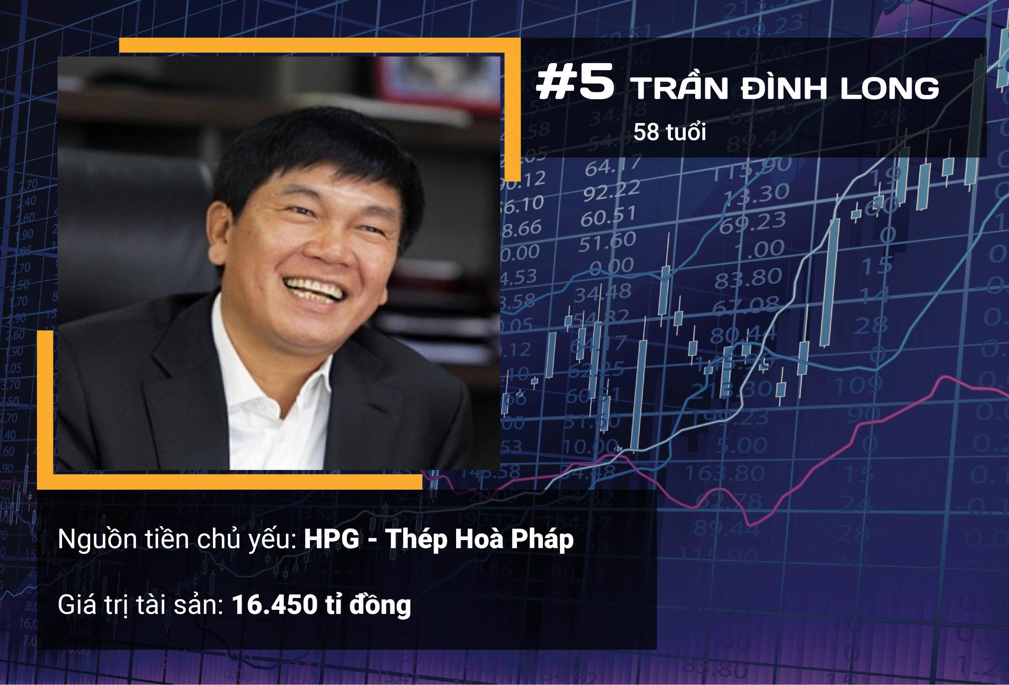 Ngoài ông Phạm Nhật Vượng, ai là 10 người giàu nhất sàn chứng khoán Việt năm 2019? - Ảnh 8.