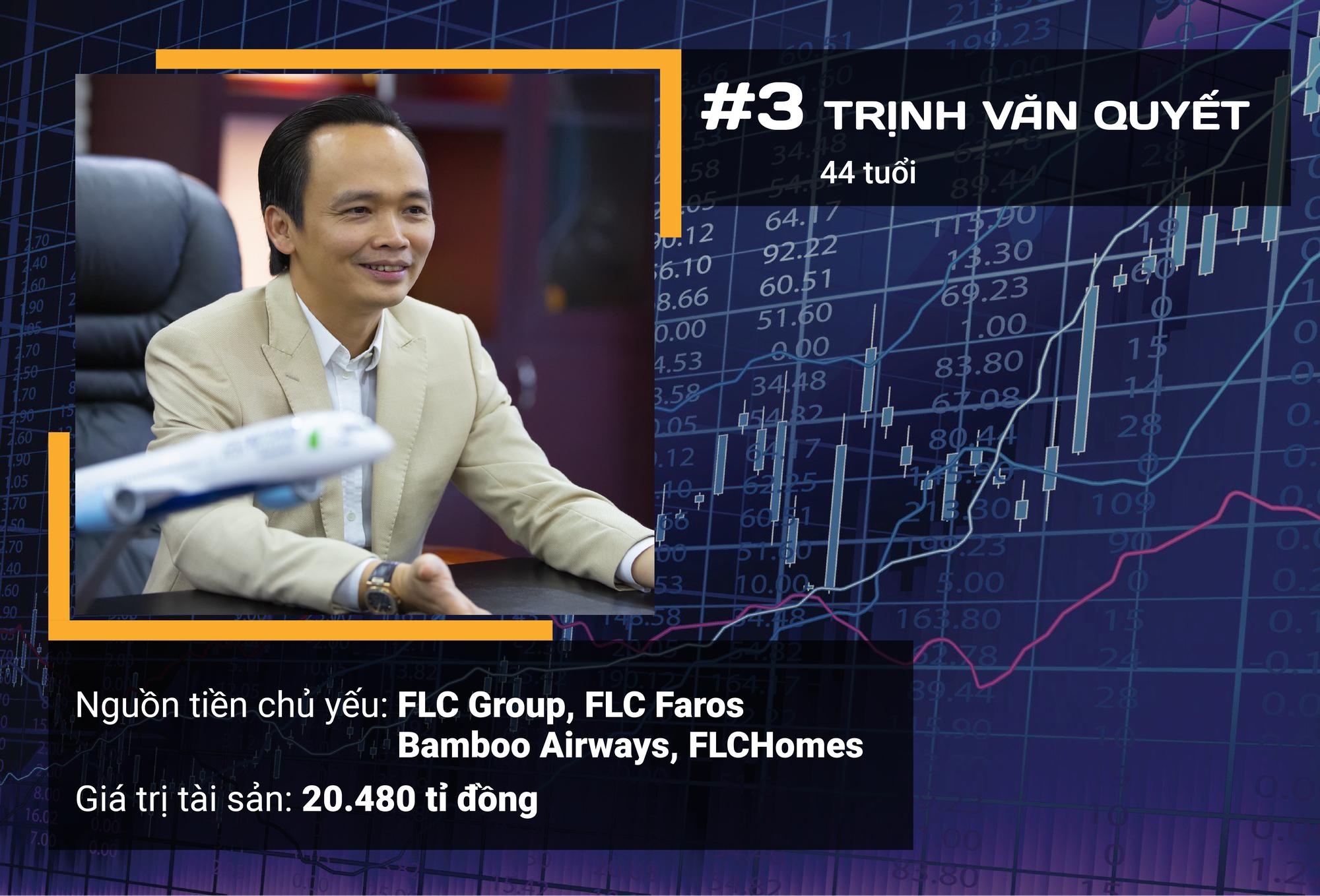 Ngoài ông Phạm Nhật Vượng, ai là 10 người giàu nhất sàn chứng khoán Việt năm 2019? - Ảnh 6.
