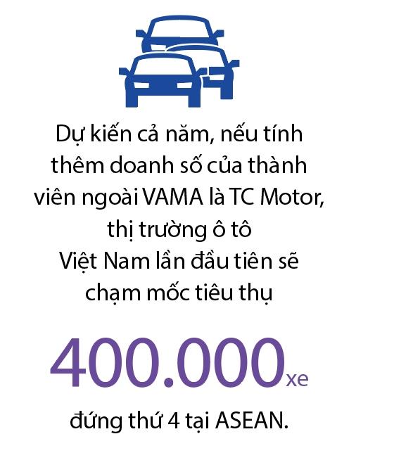Xuất khẩu ô tô: Đích đến 100.000 - Ảnh 2.