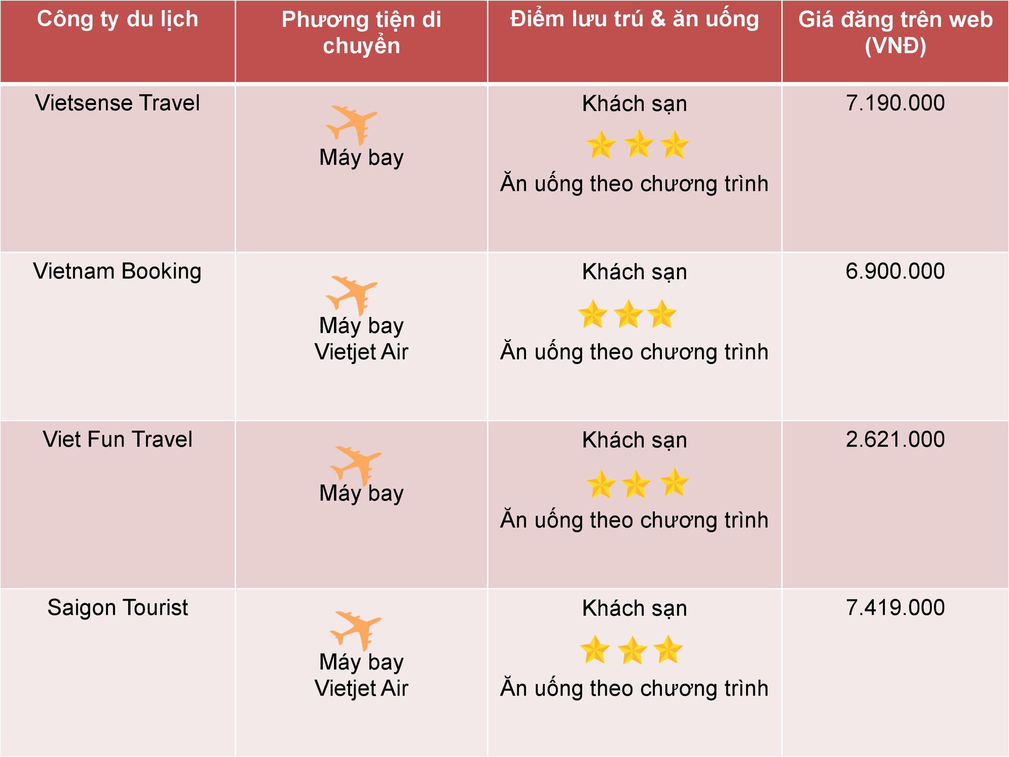 So sánh tour du lịch Tết TP HCM - Phú Quốc 3 ngày 2 đêm - Ảnh 3.