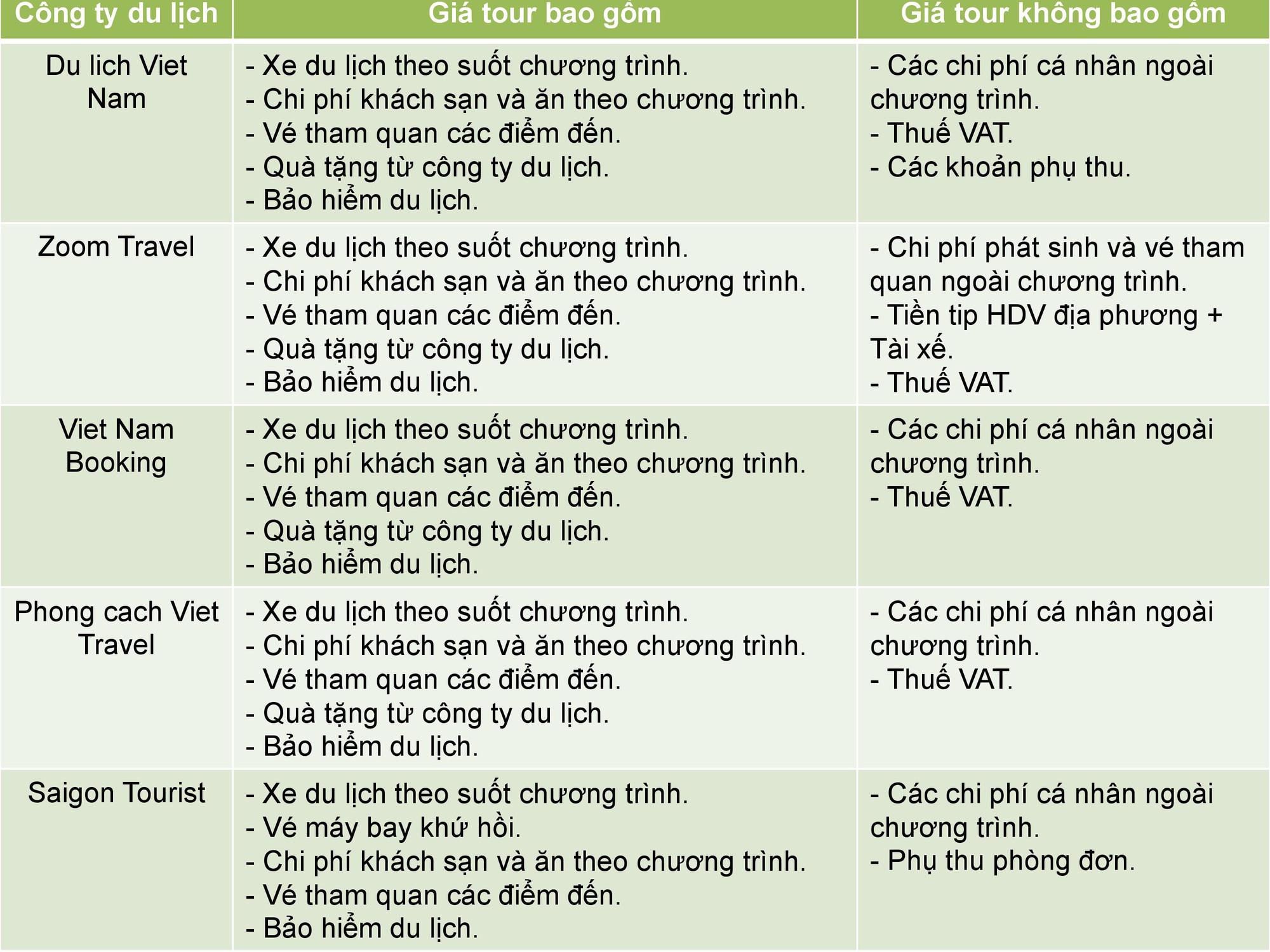 So sánh tour du lịch Tết TP HCM - Quy Nhơn - Phú Yên 4 ngày 3 đêm - Ảnh 4.