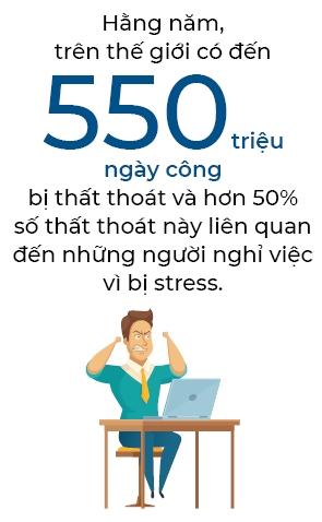 Đây là cách Thế Giới Di Động, Apple, Yahoo, Google, HSBC giúp nhân viên cảm thấy hạnh phúc - Ảnh 6.