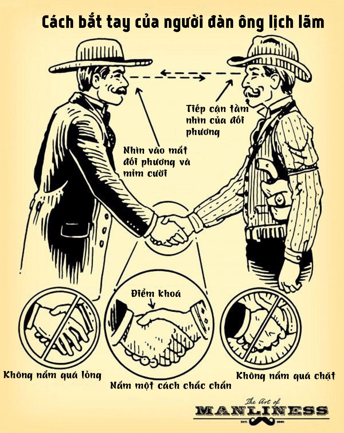 Nguyên tắc khi bắt tay để trở nên lịch thiệp hơn trong mắt người khác - Ảnh 1.