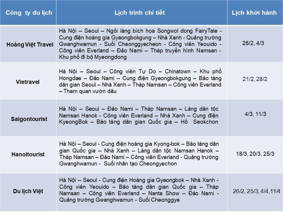 So sánh tour du lịch Hà Nội - Hàn Quốc mùa xuân 5 ngày 4 đêm - Ảnh 2.