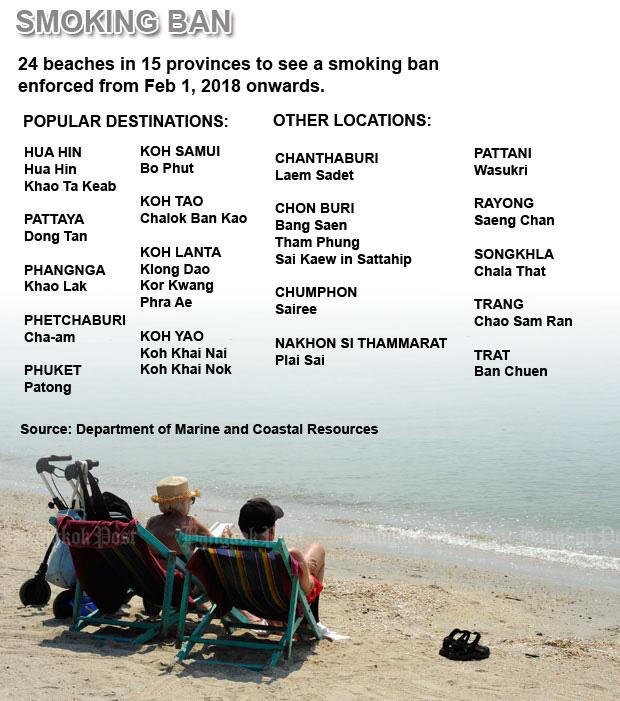 Lí do du lịch Thái Lan bị phạt hơn 76 triệu đồng khi đến những nơi công cộng - Ảnh 2.