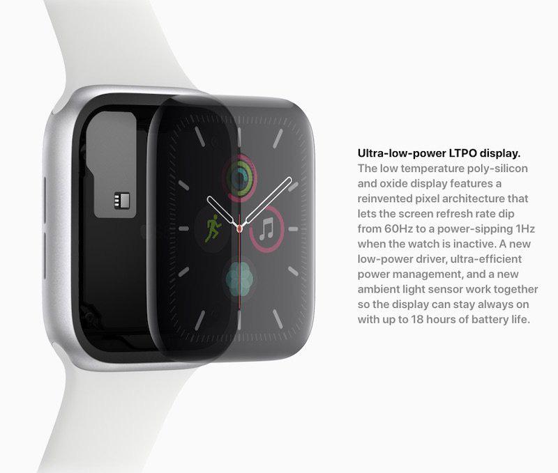 iPhone 2020 sẽ sử dụng được lâu hơn nhờ công nghệ đặc biệt trên Apple Watch - Ảnh 2.