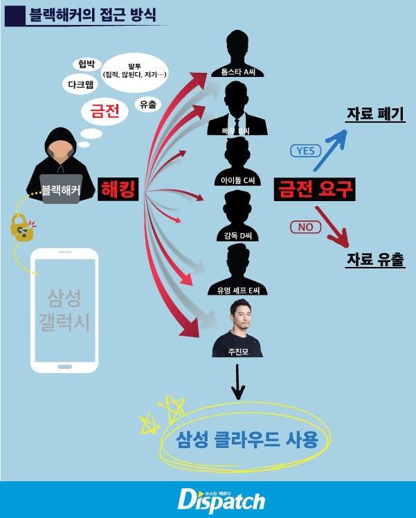 Điện thoại Samsung Galaxy bị hack hàng loạt ở Hàn Quốc - Ảnh 1.