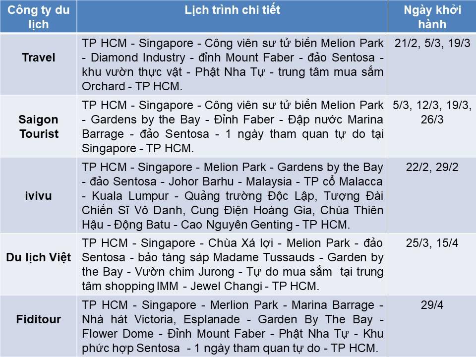 So sánh tour du lịch TP HCM - Singapore 4 ngày 3 đêm - Ảnh 2.
