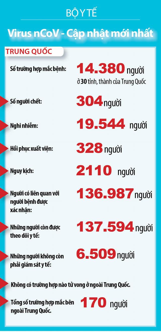 Ca nhiễm virus corona thứ 7 tại Việt Nam quá cảnh qua Vũ Hán 2 tiếng - Ảnh 3.