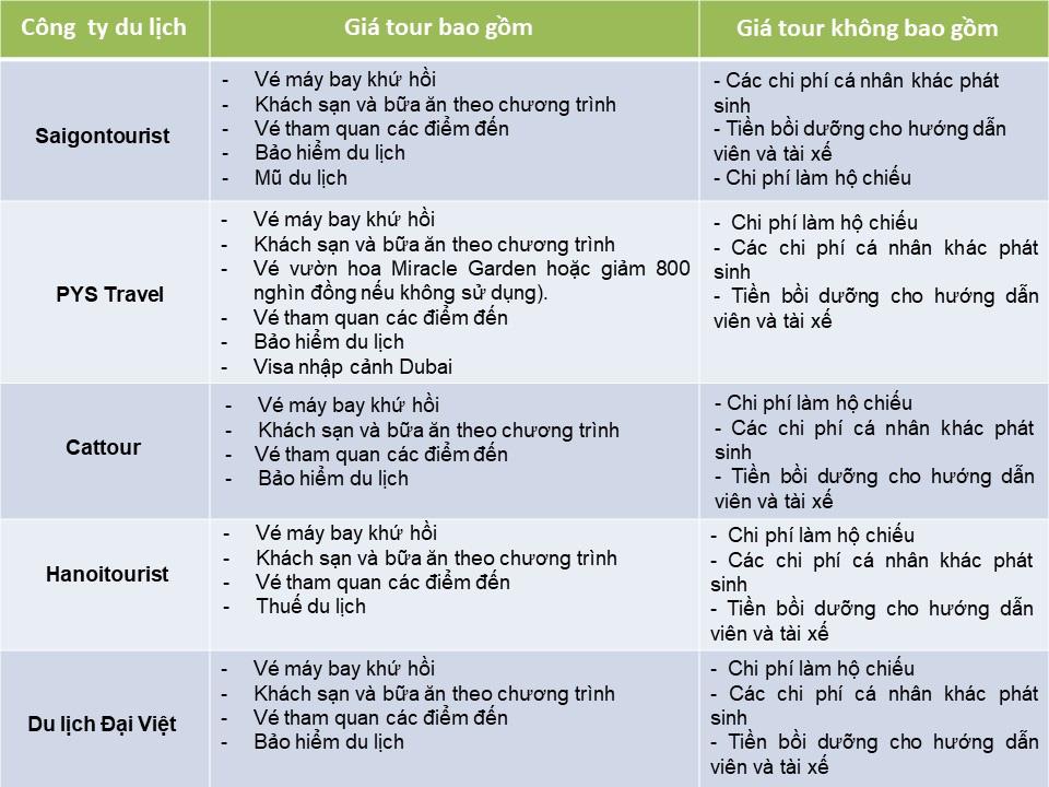So sánh tour du lịch Hà Nội - Dubai 6 ngày 5 đêm - Ảnh 4.