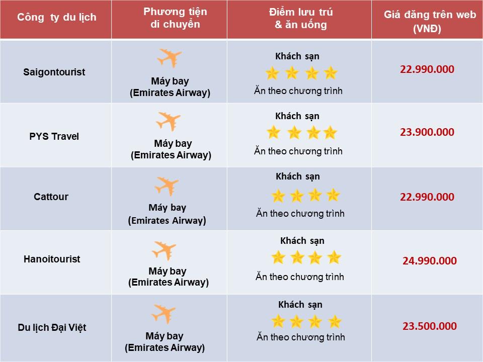 So sánh tour du lịch Hà Nội - Dubai 6 ngày 5 đêm - Ảnh 2.