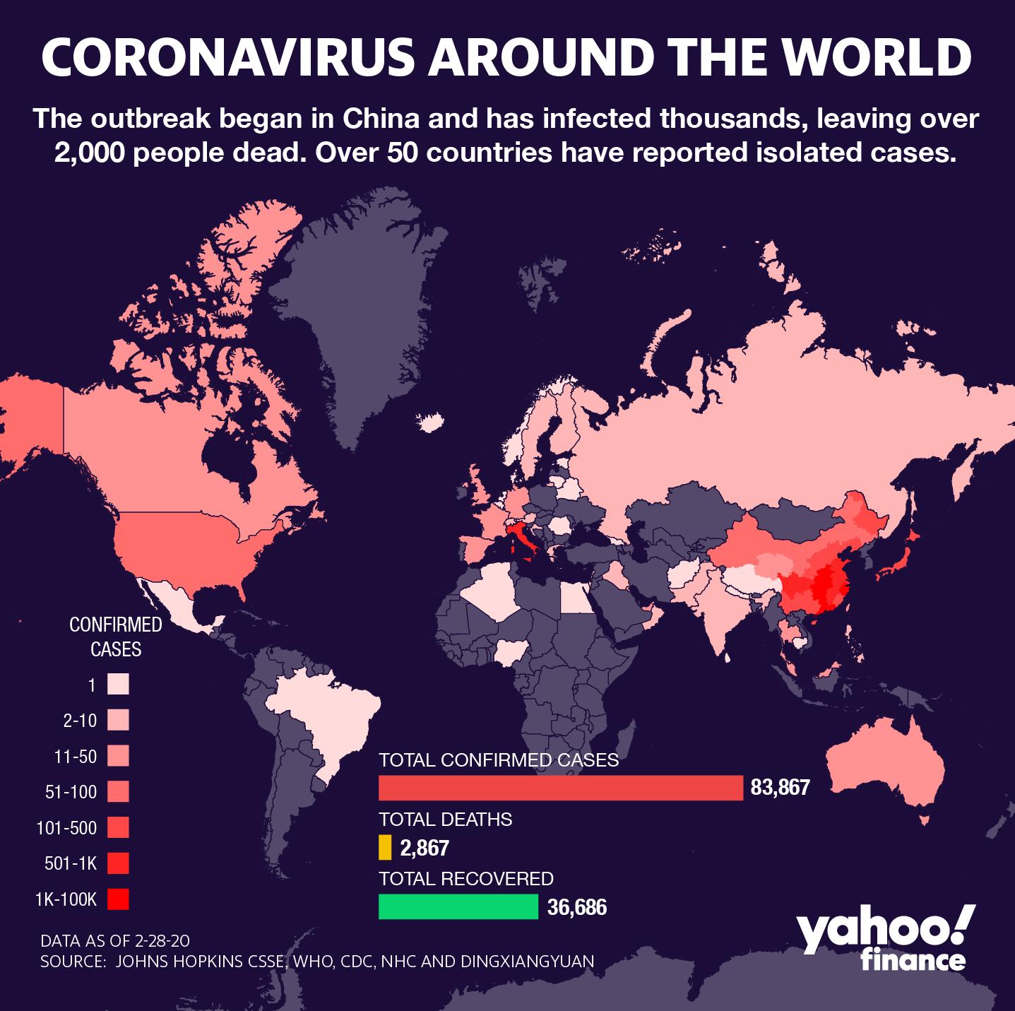 Dịch bệnh Covid-19 giáng đòn mạnh lên kinh tế toàn cầu, nhiều quốc gia đang phải trả giá đắt - Ảnh 2.