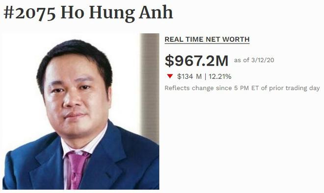 Việt Nam vừa mất thêm một tỉ phú USD - Ảnh 1.