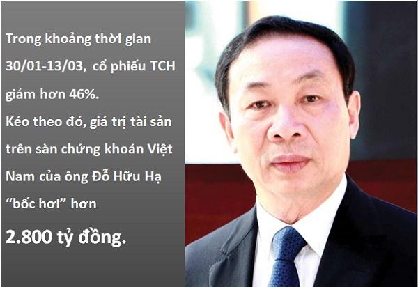 Các tỉ phú Việt Nam đã thiệt hại bao nhiêu từ đầu mùa dịch Covid-19? - Ảnh 4.