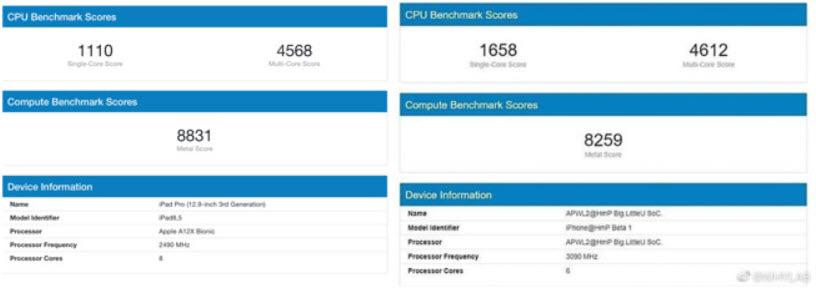 iPhone 12 bất ngờ lộ diện điểm số ấn tượng, hơn cả bộ ba Samsung Galaxy S20 - Ảnh 2.