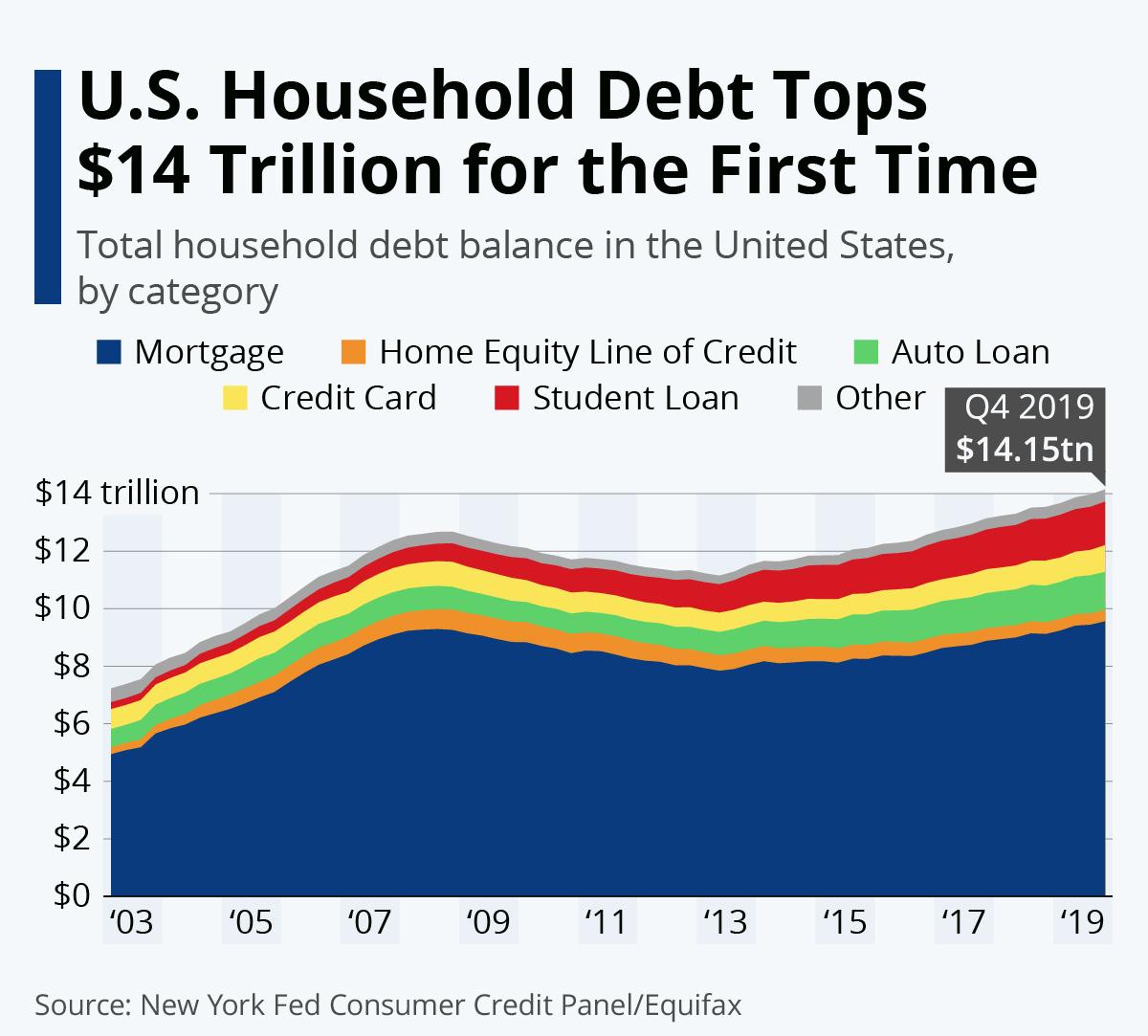 Mỹ sắp đối đầu với cuộc khủng hoảng tín dụng lớn, ngân hàng loay hoay tìm cách chống chọi - Ảnh 4.