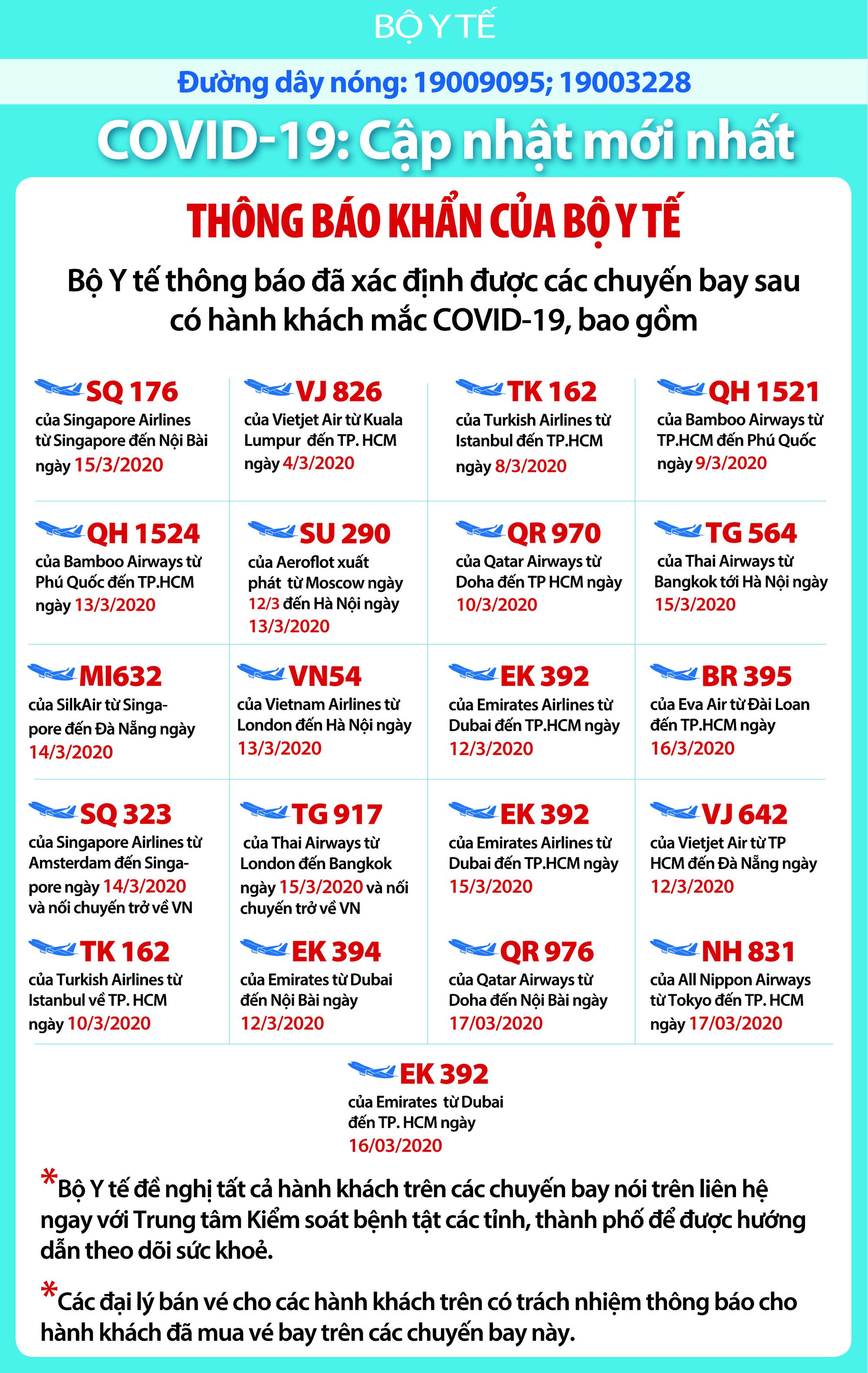 Cập nhật tình hình virus corona hôm nay 24/3: Mỹ ghi nhận hơn 8.000 ca nhiễm sau 1 đêm, Việt Nam đã có 123 người mắc Covid-19 - Ảnh 1.