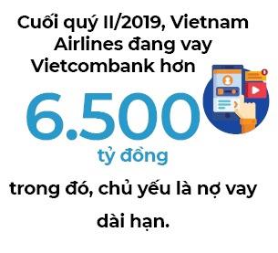 Rủi ro tiềm tàng của Vietcombank đến từ khoản nợ của Vietnam Airlines là bao nhiêu? - Ảnh 2.