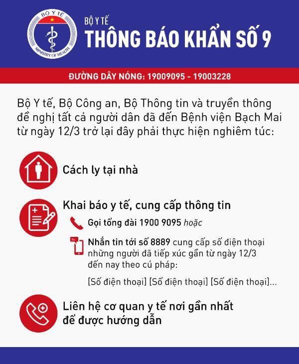 Cập nhật tình hình virus corona ở Việt Nam hôm nay 29/3: Thêm 9 ca nhiễm mới và 4 bệnh nhân được xuất viện - Ảnh 2.