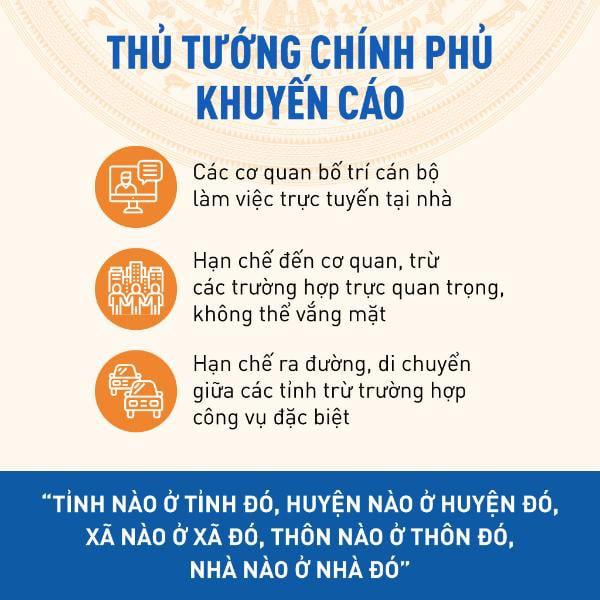 Cập nhật tình hình virus corona ở Việt Nam hôm nay 31/3: Chỉ thêm 1 ca nhiễm mới, 31 bệnh nhân đã âm tính từ 2 lần trở lên - Ảnh 2.