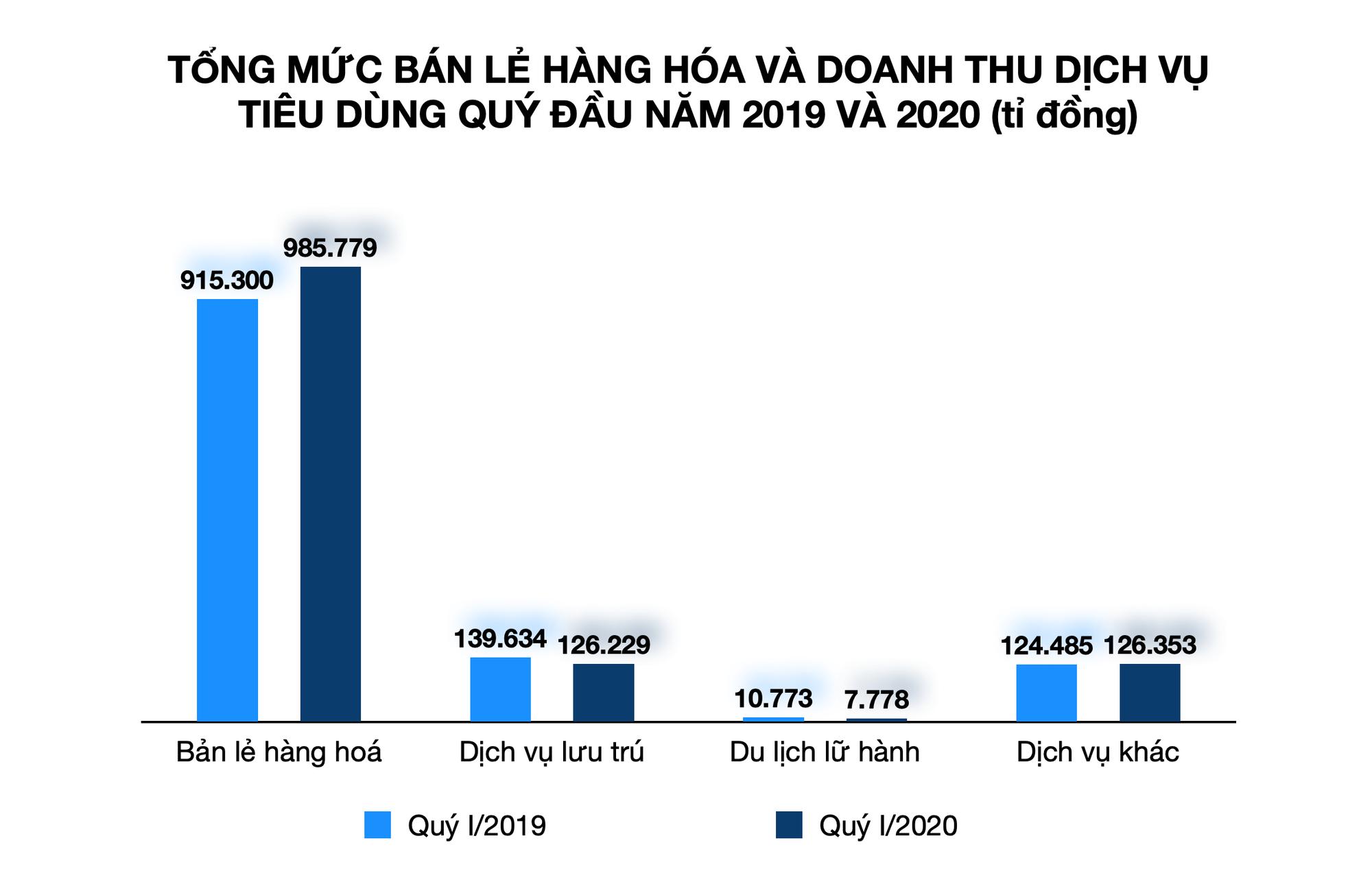 Hơn 18.000 doanh nghiệp Việt Nam tạm ngừng kinh doanh vì dịch Covid-19 - Ảnh 2.