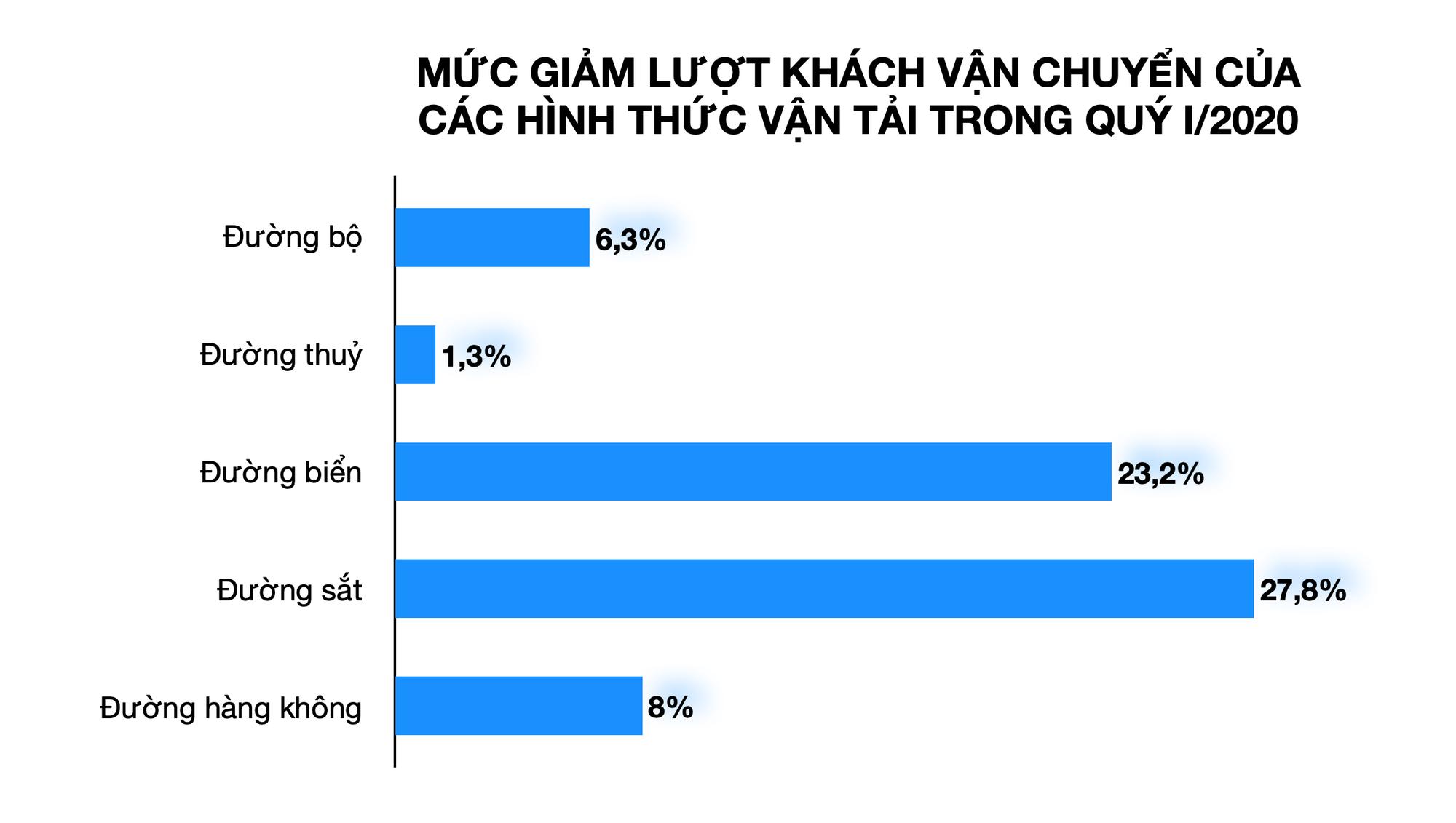 Hơn 18.000 doanh nghiệp Việt Nam tạm ngừng kinh doanh vì dịch Covid-19 - Ảnh 3.
