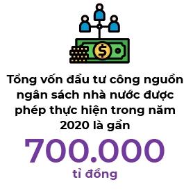 700.000 tỉ đồng 'chi tiêu ngược chu kì' - Ảnh 3.