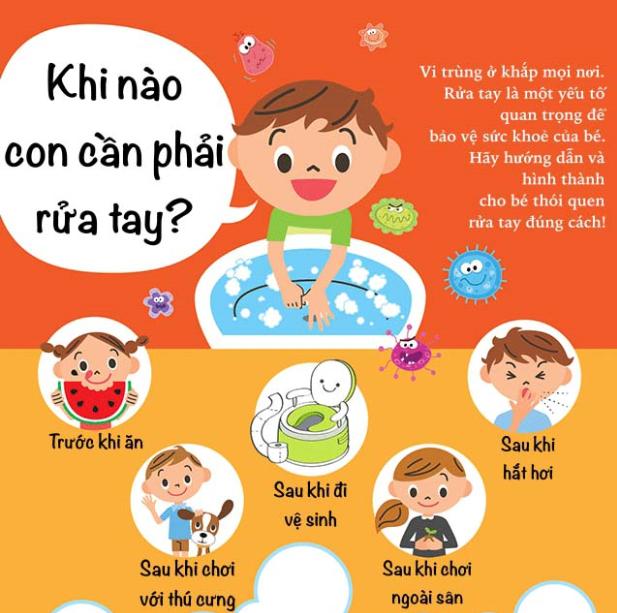 Bảo vệ con trẻ khỏi Covid-19: Những thời điểm nhất định phải rửa tay cho con bạn - Ảnh 1.