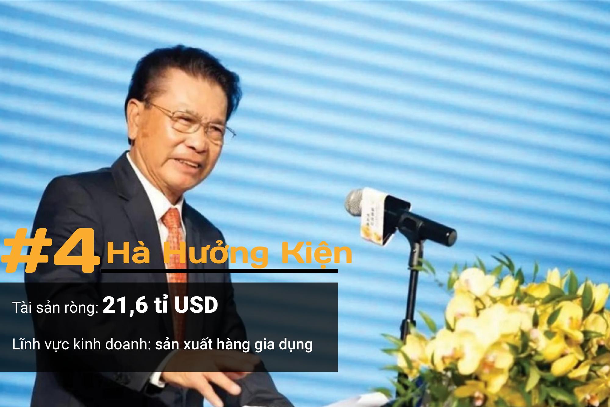 Jack Ma vẫn là người giàu nhất, Trung Quốc có tỉ phú nuôi heo - Ảnh 4.