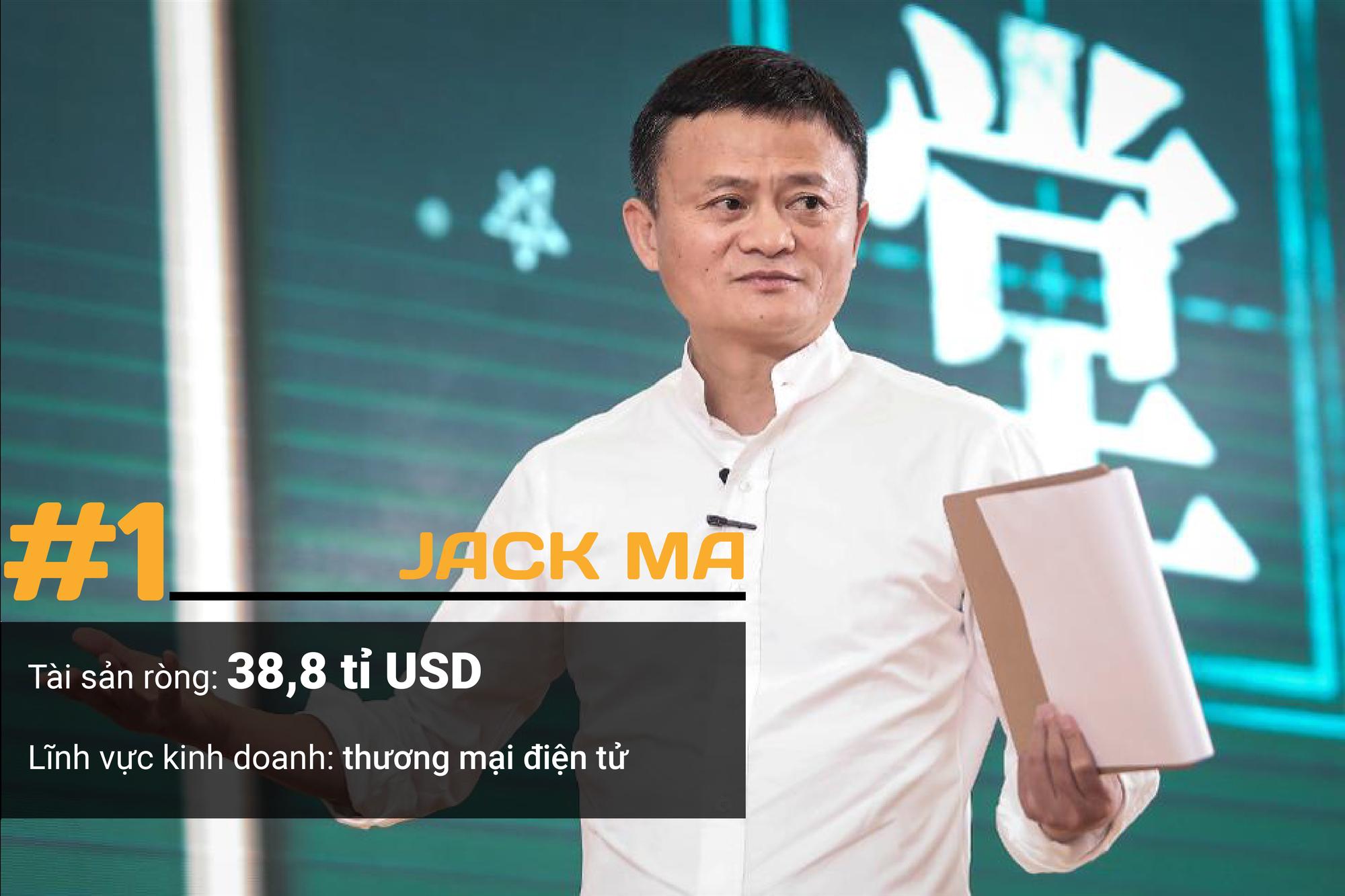 Jack Ma vẫn là người giàu nhất, Trung Quốc có tỉ phú nuôi heo - Ảnh 1.