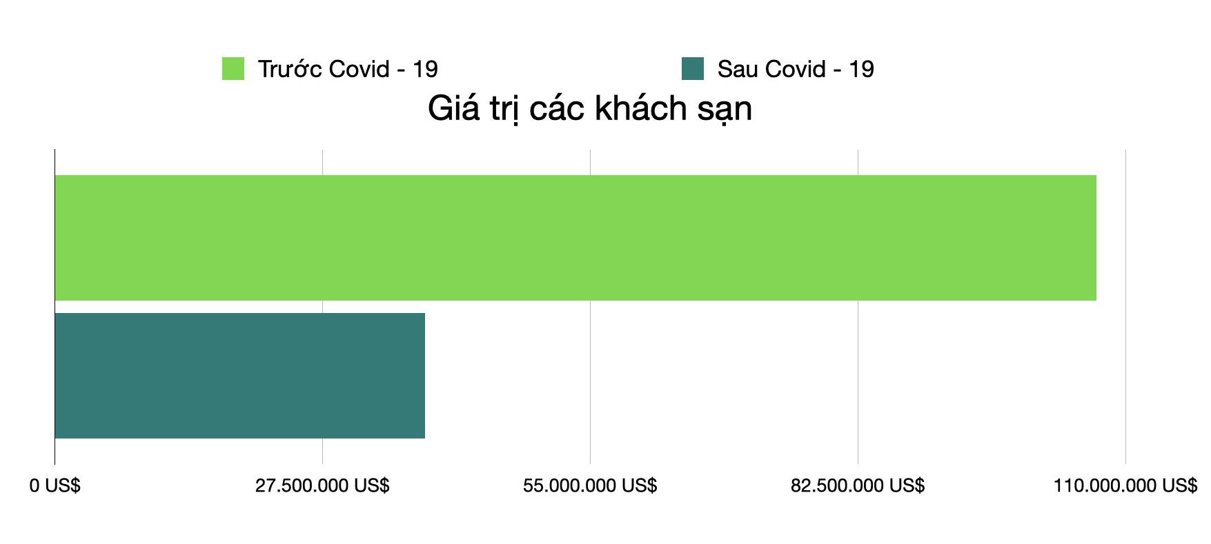 Mất hàng tỉ USD vì Covid - 19, ông Trump rời top 1.000 người giàu nhất thế giới - Ảnh 4.